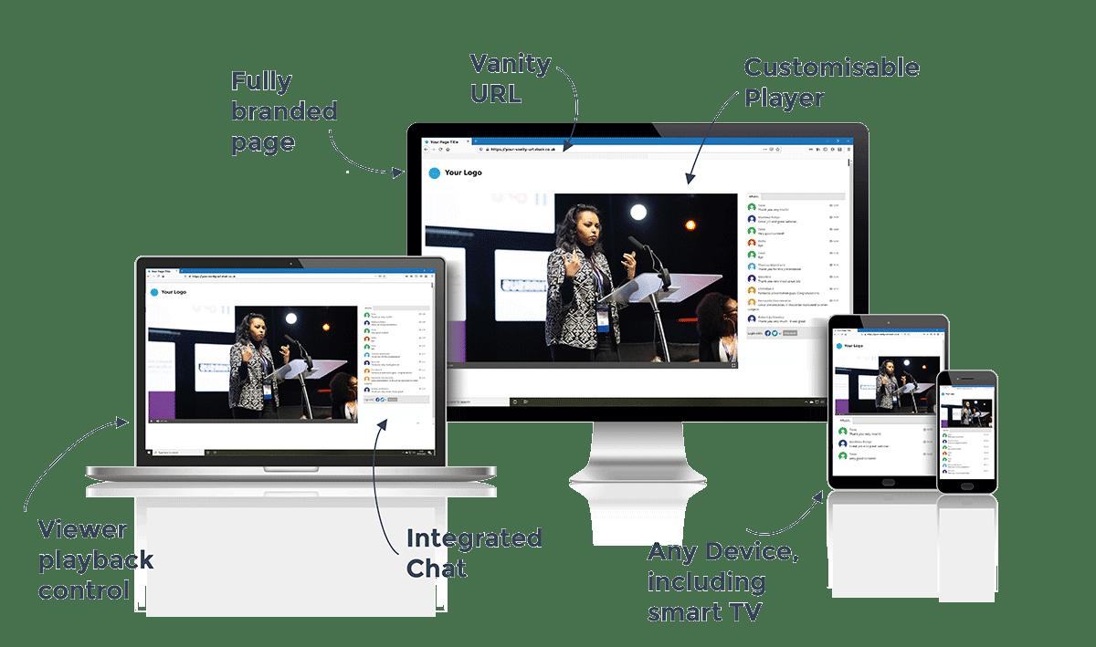 Visair Live Portal